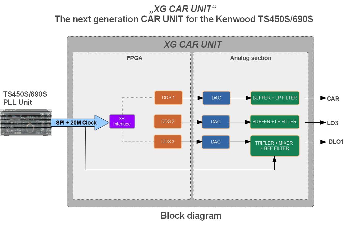 TS690car_block-diagram